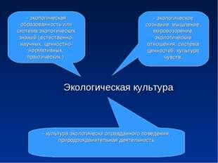 Экологическая культура - экологическая образованность или система экологическ