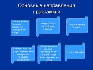 Основные направления программы Экологические правила поведения в природной ср