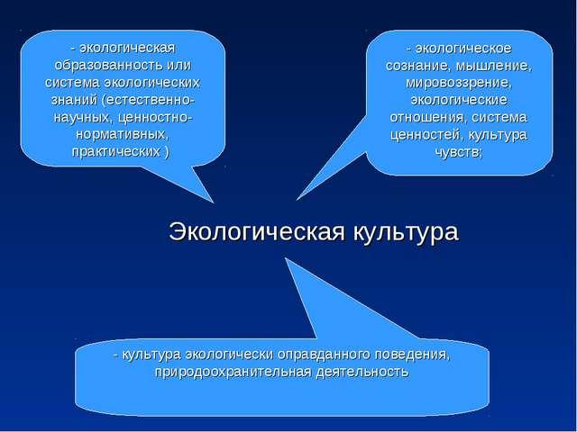 Экологическая культура - экологическая образованность или система экологическ...