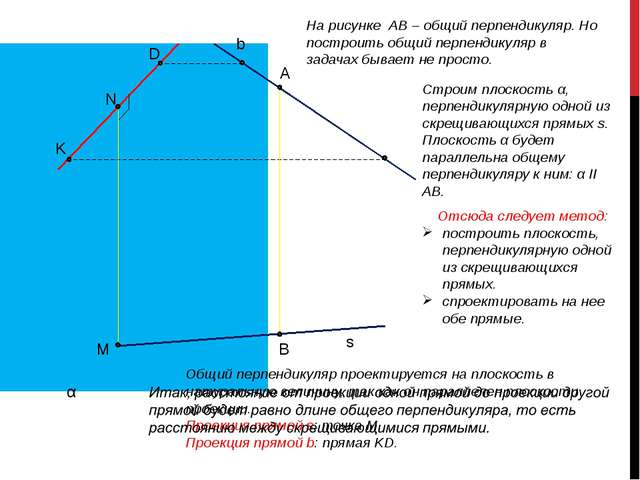 M N α b s K D На рисунке АВ – общий перпендикуляр. Но построить общий перпен...