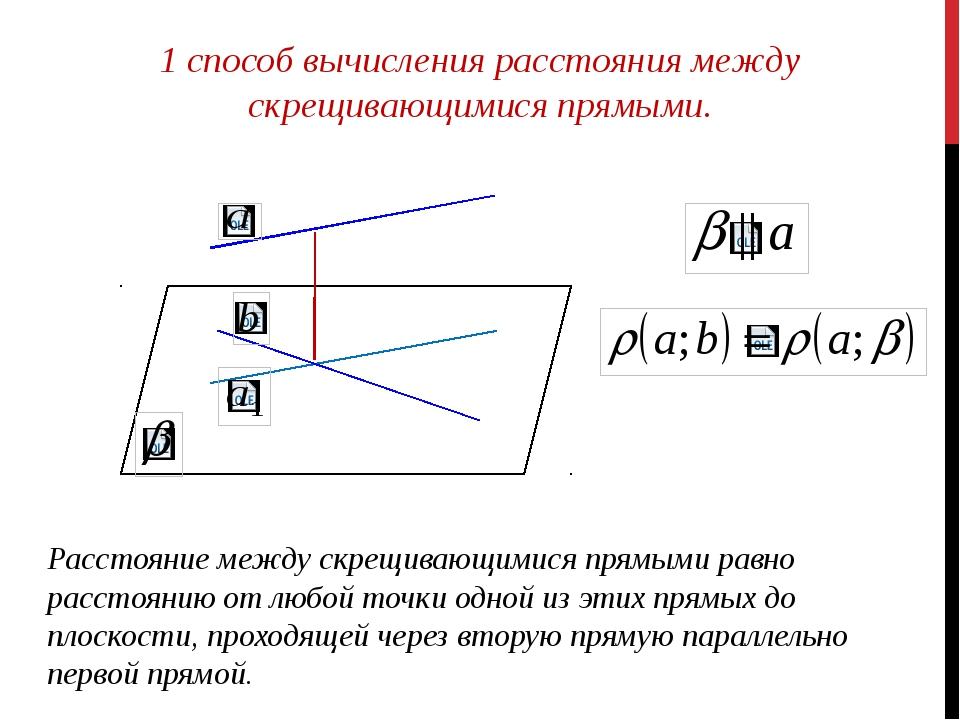 1 способ вычисления расстояния между скрещивающимися прямыми. Расстояние межд...