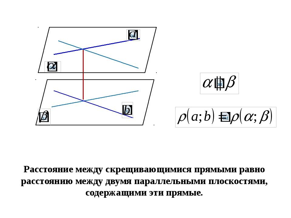 Расстояние между скрещивающимися прямыми равно расстоянию между двумя паралл...