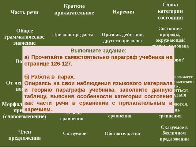 Краткие прилагательное Наречия Слова категории состояния Признак предмета При...