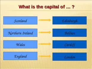What is the capital of … ? Scotland Northern Ireland Wales England Edinburgh