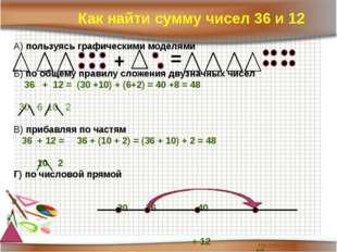 Как найти сумму чисел 36 и 12 А) пользуясь графическими моделями + = Б) по о