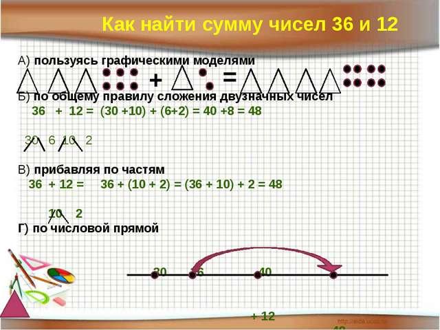 Как найти сумму чисел 36 и 12 А) пользуясь графическими моделями + = Б) по о...