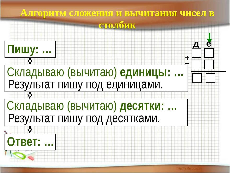 Алгоритм сложения и вычитания чисел в столбик Ответ: … Складываю (вычитаю) ед...