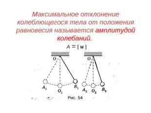 Максимальное отклонение колеблющегося тела от положения равновесия называется