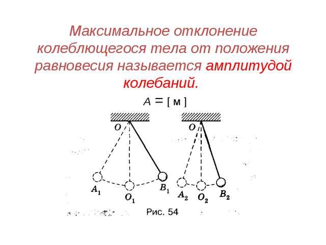 Максимальное отклонение колеблющегося тела от положения равновесия называется...