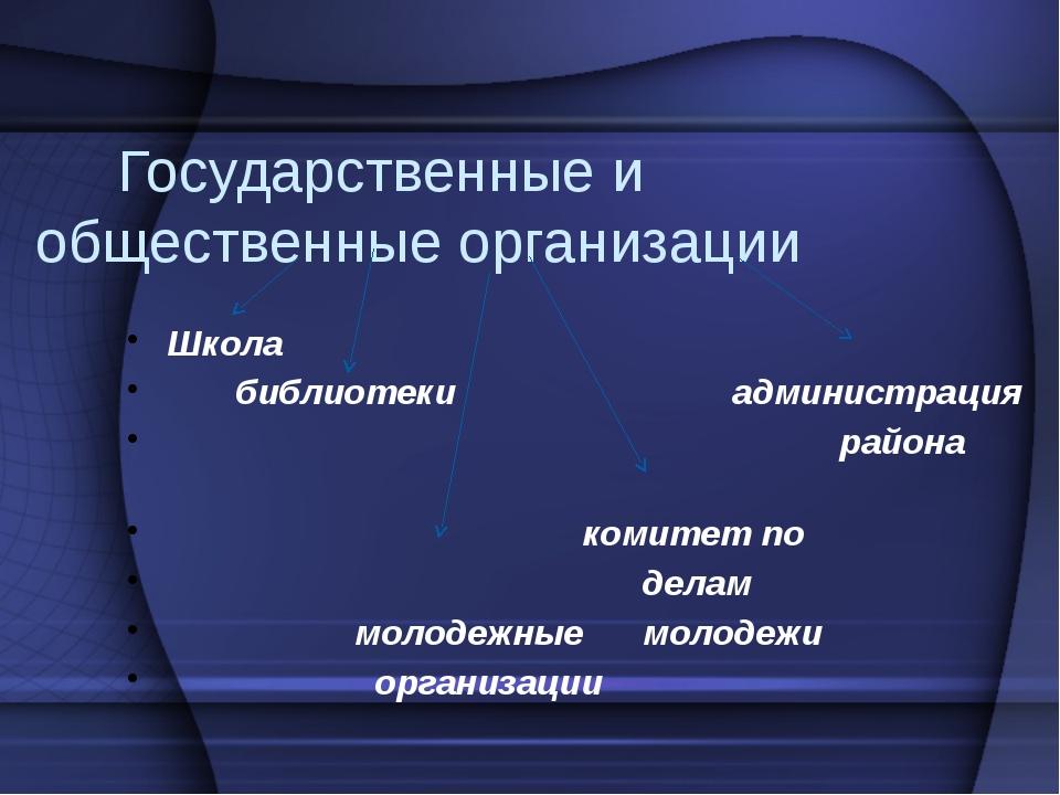 Государственные и общественные организации Школа библиотеки администрация ра...