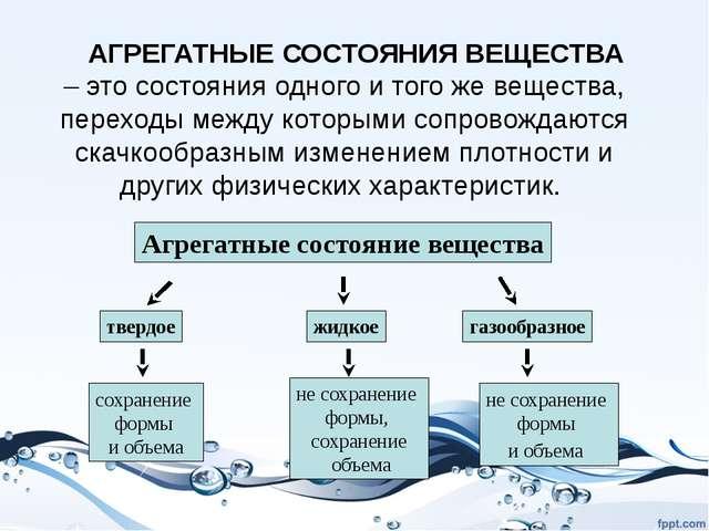 Диаграмма состояния в физике