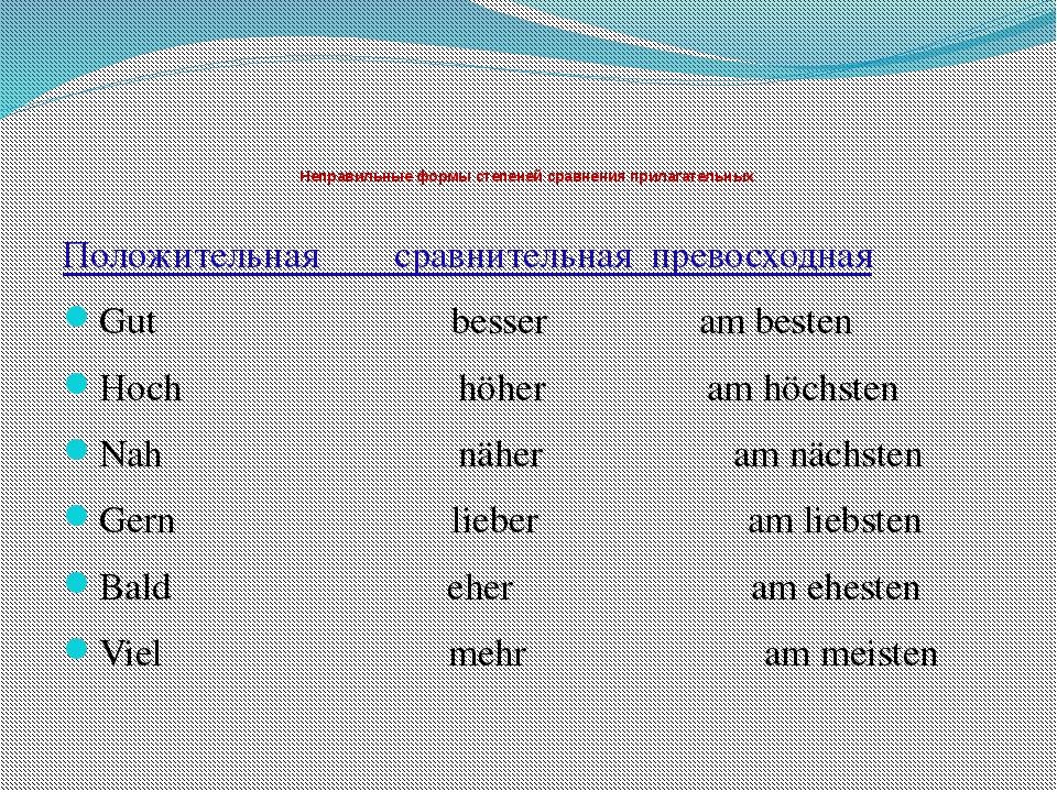 Положительная сравнительная превосходная Gut besser am besten Hoch höher am h...