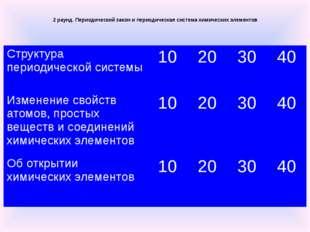 3 раунд. Жизнь и деятельность Д.И. Менделеева Жизненный путь Д. И. Менделеева