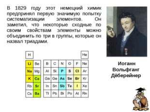 В1866 годусвой вариант периодической системы этот предложил химик и музыкан