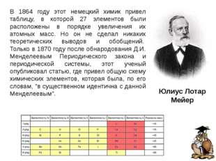 В Третьяковской галерее в г. Москве есть два портрета Д. И. Менделеева. Кто и