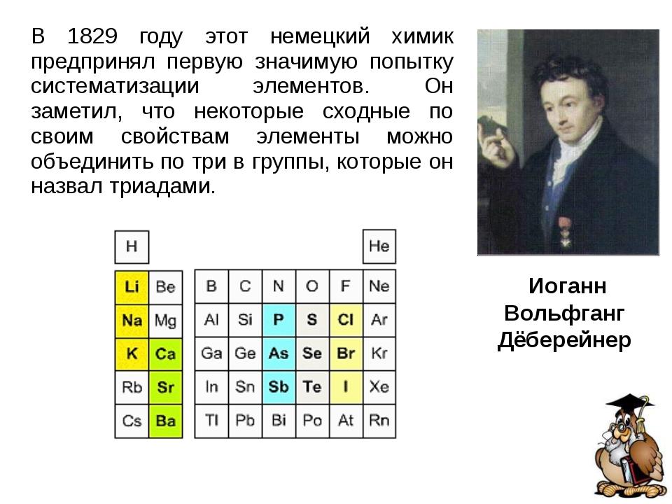 В1866 годусвой вариант периодической системы этот предложил химик и музыкан...