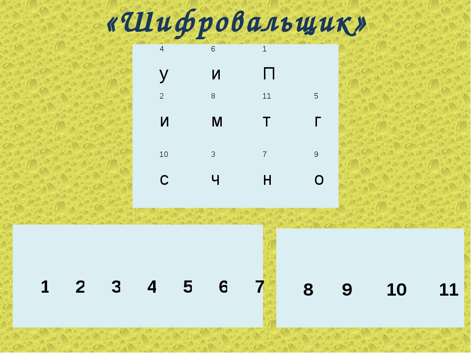 «Шифровальщик» 4 у6 и1 П 2 и8 м11 т5 г 10 с3 ч7 н9 о  1234...
