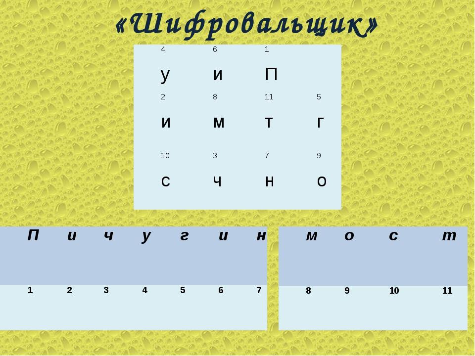 «Шифровальщик» 4 у6 и1 П 2 и8 м11 т5 г 10 с3 ч7 н9 о Пичугин 1...