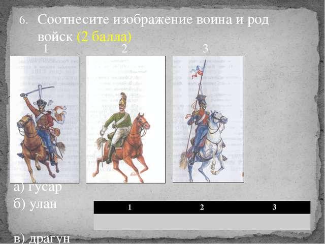 Соотнесите изображение воина и род войск (2 балла) а) гусар б) улан в) драгун...