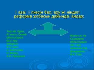 Қазақ өлкесін басқару жөніндегі реформа жобасын дайындағандар: Торғай, Орал,