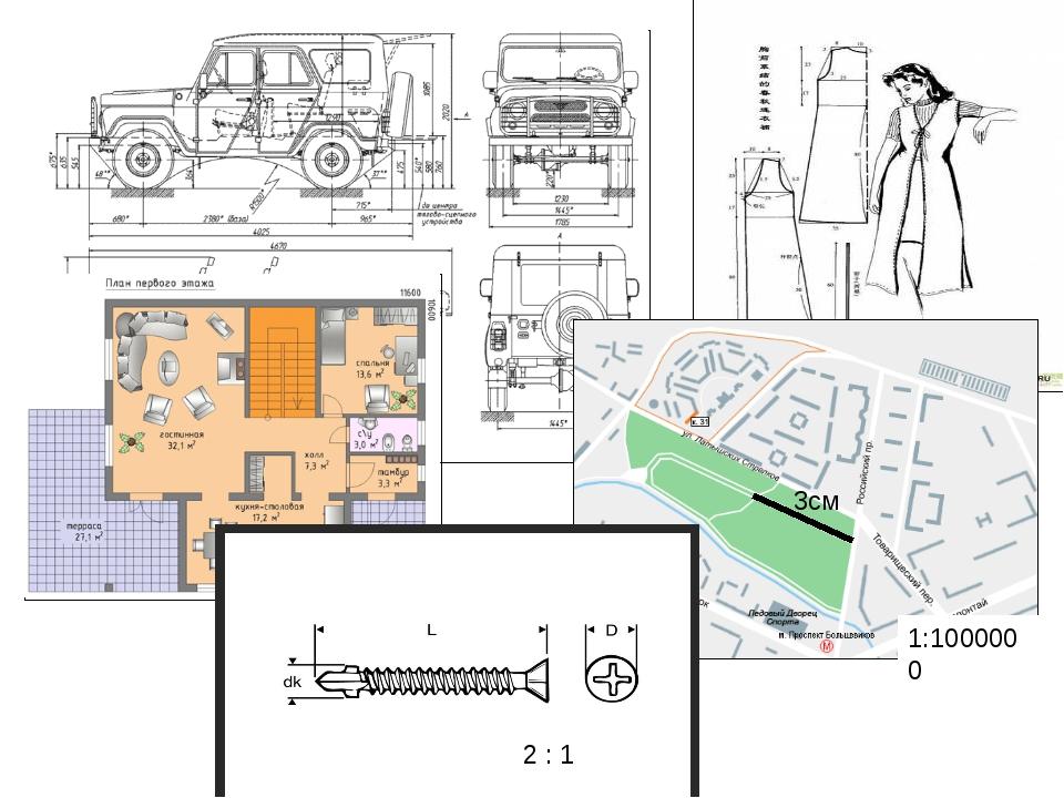 1 тип – нахождение масштаба; 2 тип – нахождение длины отрезка на местности; 3...