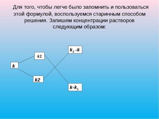 Для того, чтобы легче было запомнить и пользоваться этой формулой, воспользу...