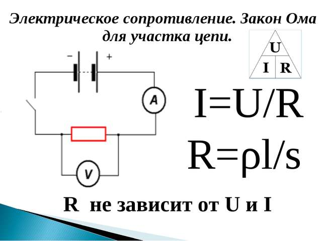 Электрическое сопротивление. Закон Ома для участка цепи. I=U/R R=ρl/s R не за...