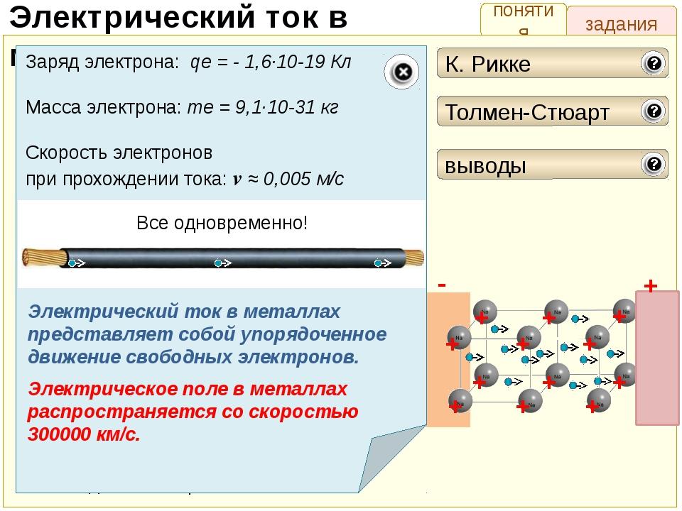 понятия задания Электрический ток в металлах Какие частицы являются носителям...