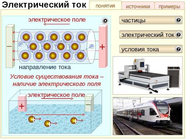 понятия источники примеры Электрический ток Работа электрического тока частиц...