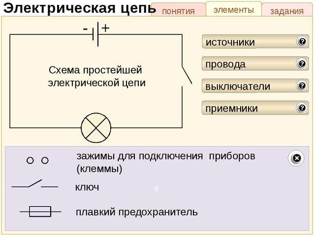 задания элементы понятия Электрическая цепь Схема простейшей электрической це...