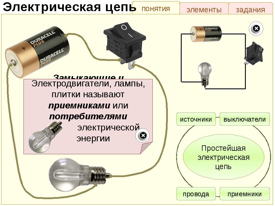 понятия элементы задания Электрическая цепь Что изображено на рисунке? Электр...