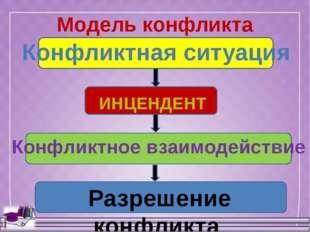 Модель конфликта Конфликтная ситуация ИНЦЕНДЕНТ Конфликтное взаимодействие Р