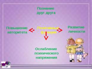 Позитивные функции Познание друг друга Развитие личности Ослабление психическ