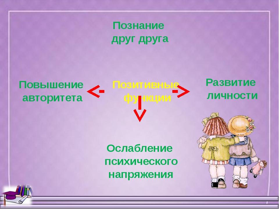 Позитивные функции Познание друг друга Развитие личности Ослабление психическ...