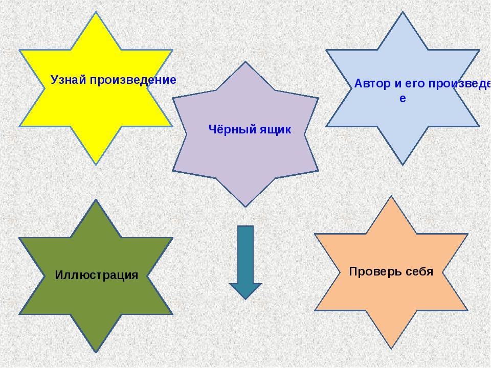 Чёрный ящик Узнай произведение Автор и его произведение Иллюстрация Проверь с...