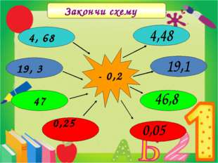 4, 68 19, 3 47 0,25 - 0,2 Закончи схему