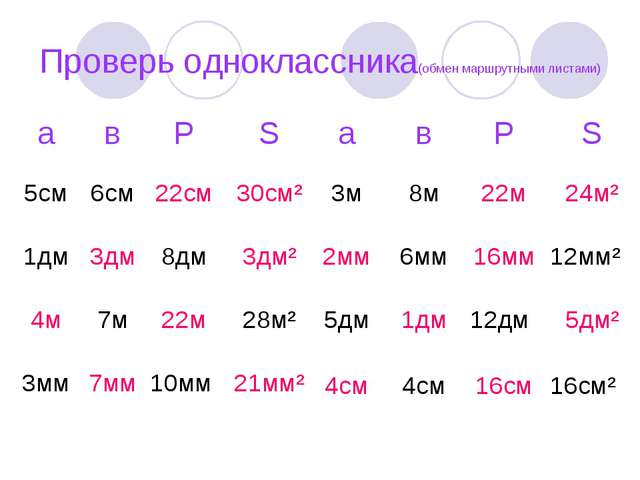 Проверь одноклассника(обмен маршрутными листами)