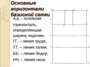 Основные горизонтали базисной сетки: А0а1 – основная горизонталь, определяюща