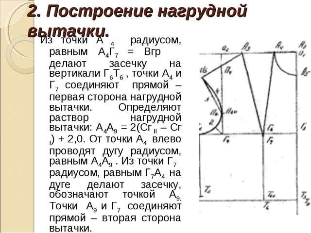 2. Построение нагрудной вытачки. Из точки А 4 радиусом, равным А4Г7 = Вгр дел...
