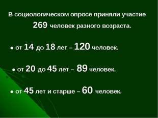 В социологическом опросе приняли участие 269 человек разного возраста. ● от 1