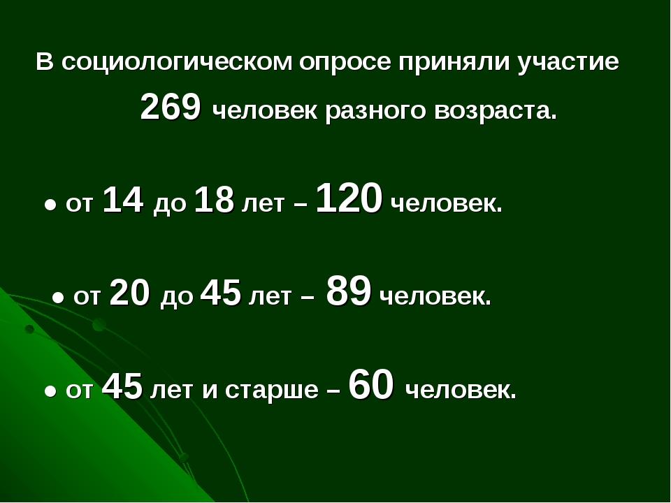 В социологическом опросе приняли участие 269 человек разного возраста. ● от 1...
