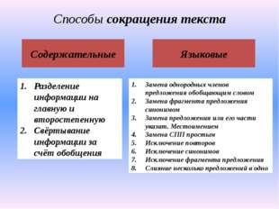 Способы сокращения текста Содержательные Языковые Разделение информации на гл