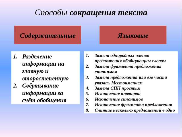 Способы сокращения текста Содержательные Языковые Разделение информации на гл...