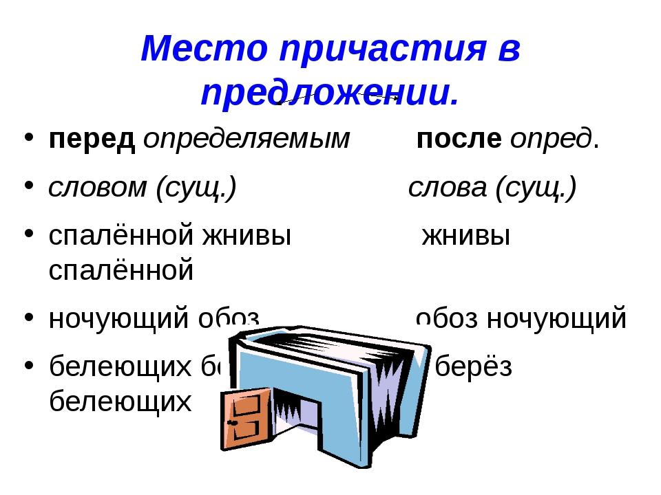 Место причастия в предложении. перед определяемым после опред. словом (сущ.)...