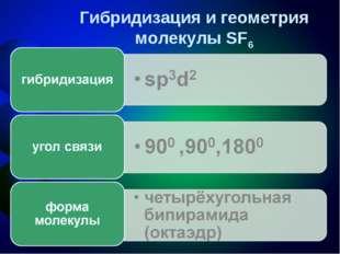 Гибридизация и геометрия молекулы SF6