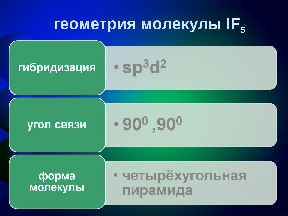 геометрия молекулы IF5
