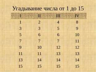 Угадывание числа от 1 до 15 IIIIIIIV 1248 3359 56610 77711 91