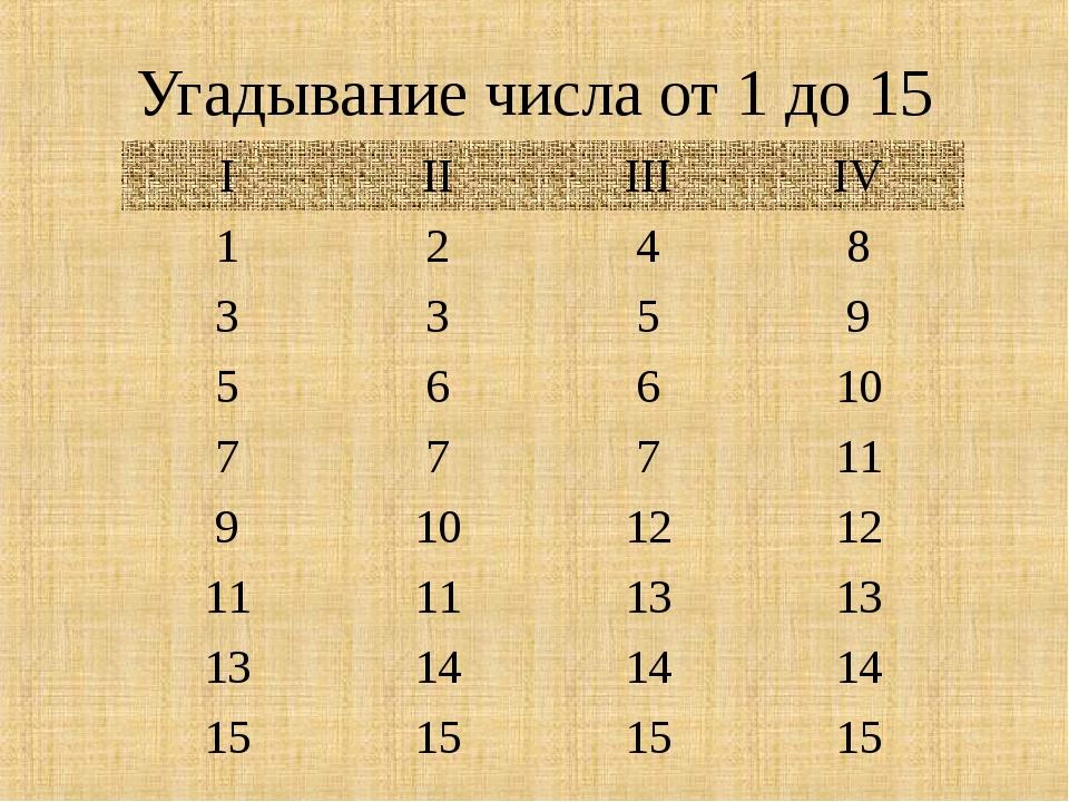 Угадывание числа от 1 до 15 IIIIIIIV 1248 3359 56610 77711 91...