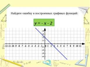 Найдите ошибку в построенных графиках функций: у = - х - 2