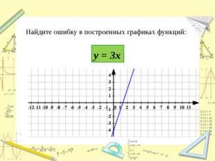 Найдите ошибку в построенных графиках функций: у = 3х